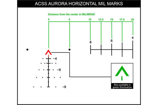 The ACSS Aurora reticle with green illumination features an integrated MIL ranging system
